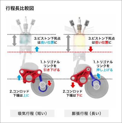 アトキンソン・エンジン