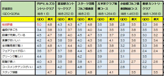 6%e3%82%b3%e3%83%bc%e3%82%b9%e6%af%94%e8%bc%83