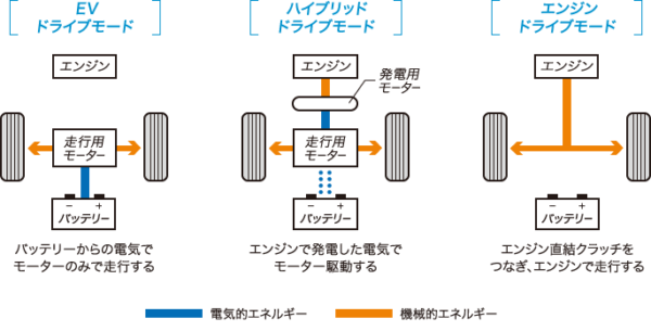 hybrid_img_03